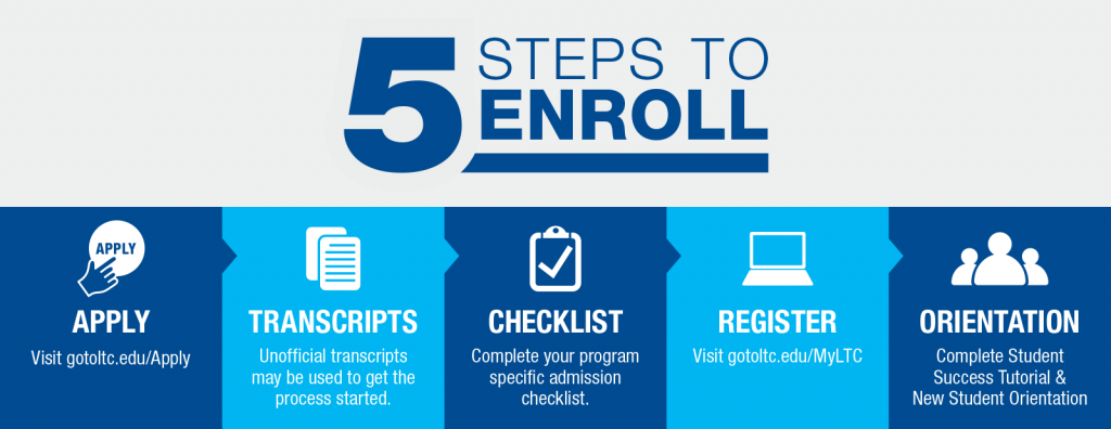 Enrollment Steps
